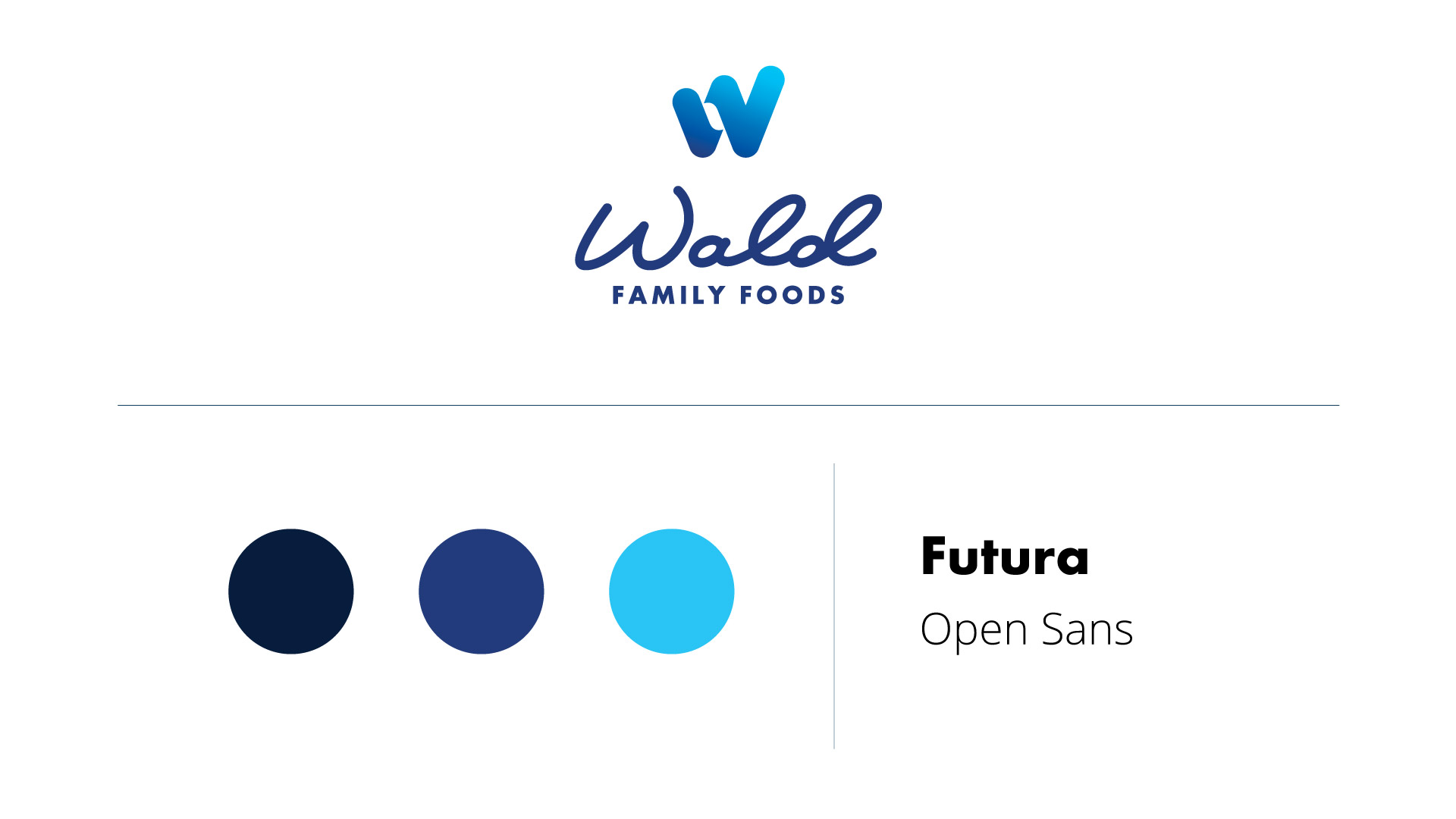 Wald Family Foods business card